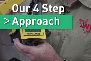 4-step-approach
